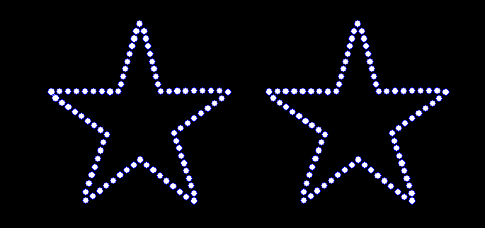 Star - 3 Inch (set of 2) Rhinestone Transfer